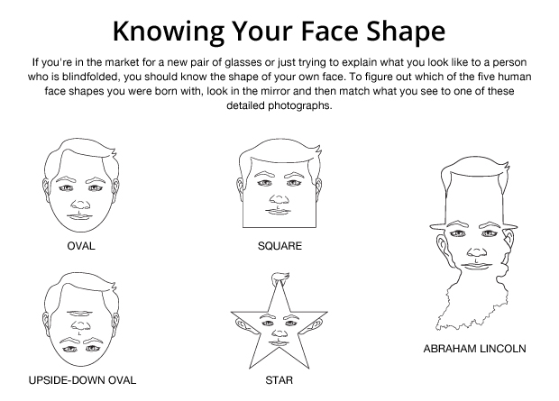 Knowing Your Face Shape